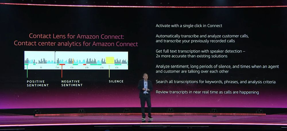 Contact Lens for Amazon Connect