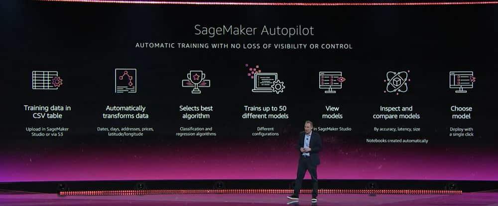 Sagemaker Autopilot