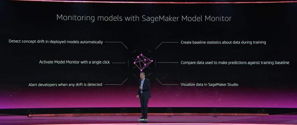 Sagemaker Model Monitor