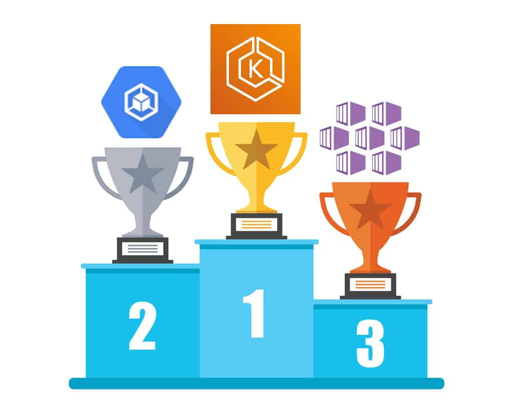 Winners podium with trophy icon in flat style. Pedestal illustration on white isolated background. Gold, silver and bronze award sign concept.