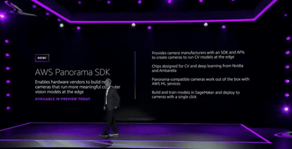 AWS Panorama SDK