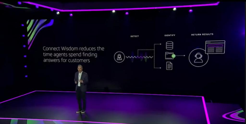 Amazon Connect Wisdom